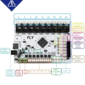 Mellow 9 Independent Motor Drives Marlin 2.0 32-bit ARM Cortex-M4 Motherboard With 6 Extruders